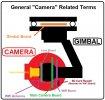 Camera General Terms.jpg