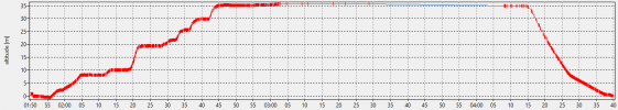 telemetry_frequency.png