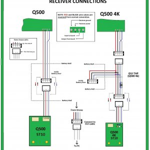 Typhoon Q Series Receiver Connections R3.jpg