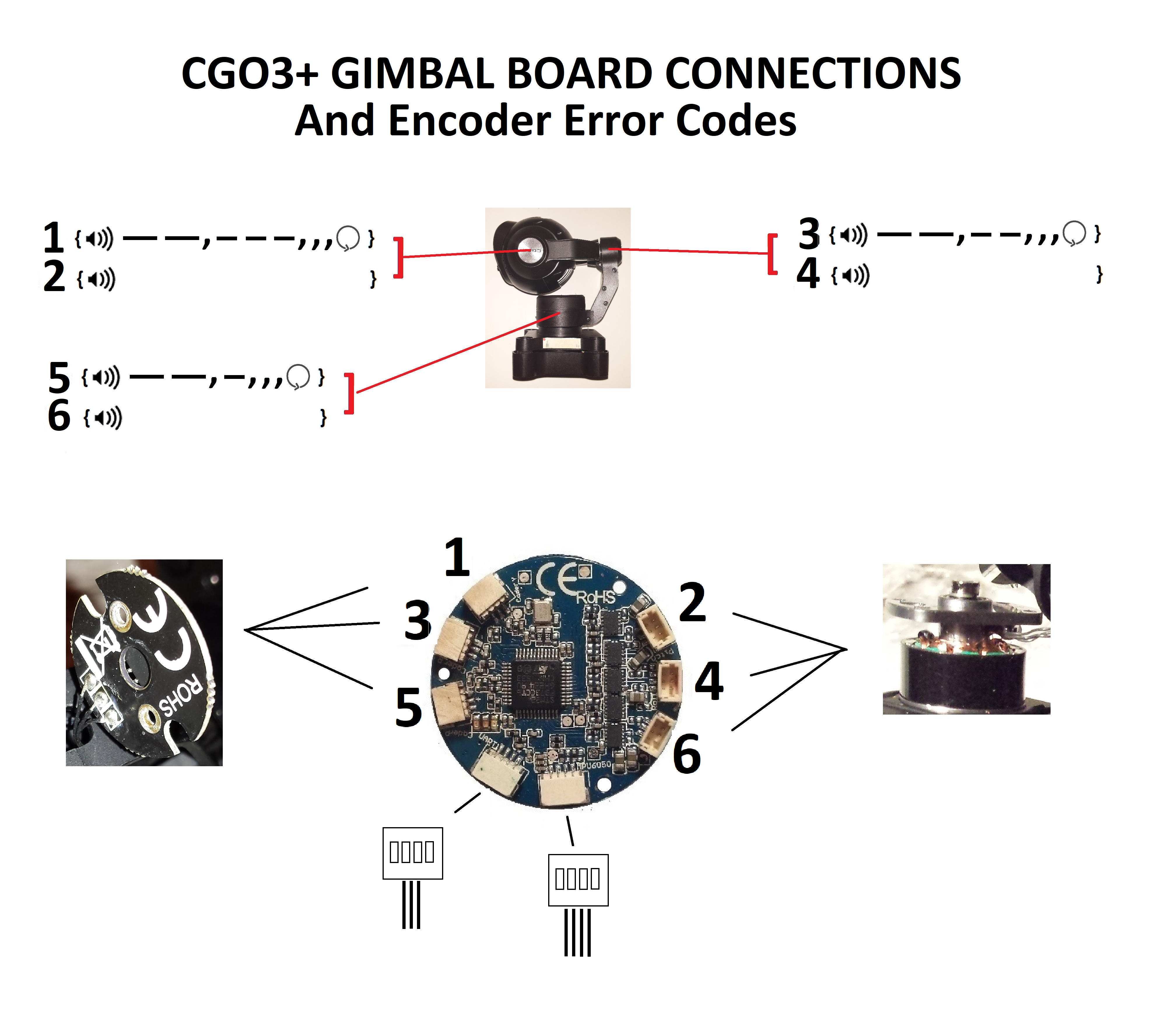 cgo3+ Gimbal Board  Connections Pictoral.png